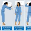 Carattere e personalità determinano le posizioni assunte nel sonno: ad ogni posizione il suo carattere