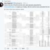 """Asia Argento: """"Ecco l'elenco delle 93 donne assalite sessualmente da Harvey Weinstein"""""""