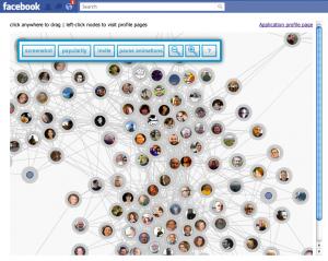 Facebook-Social-Graph