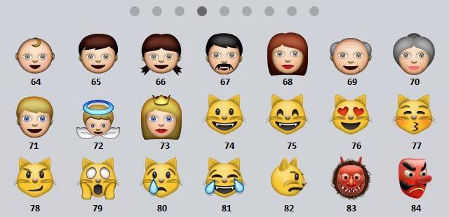 Cosa significano le emoticons di whatsapp guida completa